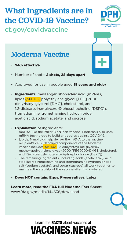 Moderna-Vaccine-SM-102-600