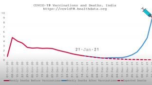 HARD DATA PROVES BIG PHARMA KNEW COVID VACCINES WOULD WORSEN AND PROLONG THE PANDEMIC