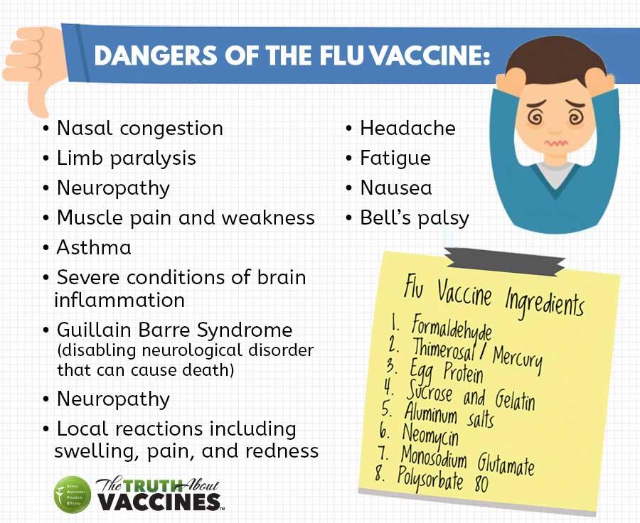 dangers of the flu vaccine
