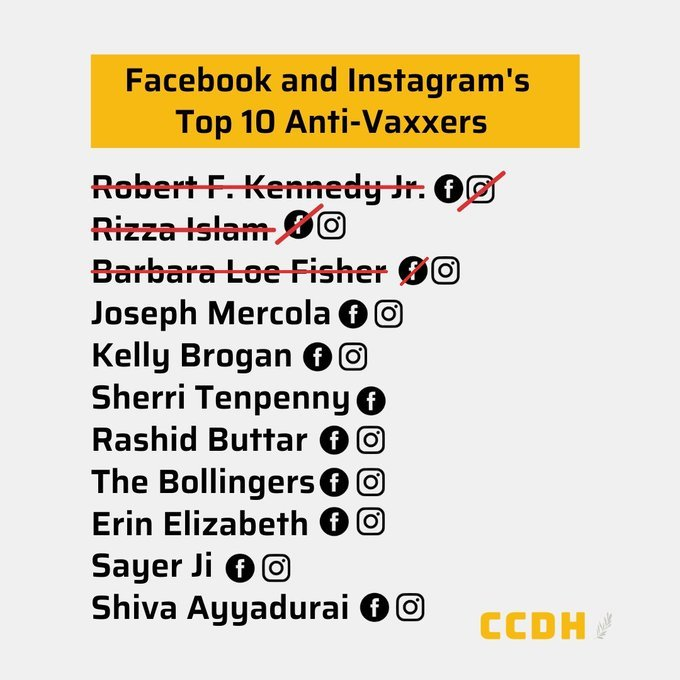 top 10 antivax